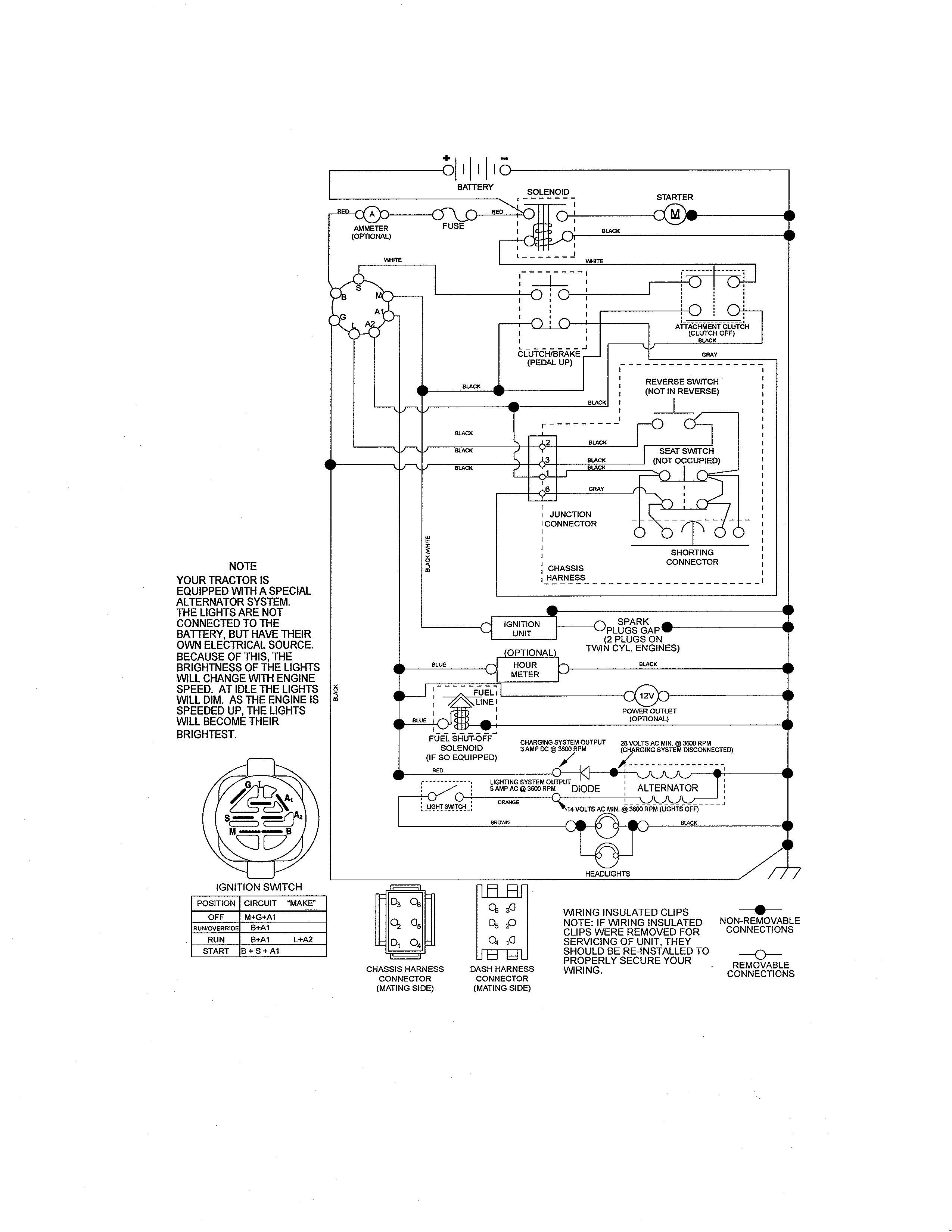 Craftsman Gt5000 Wiring Diagram from static-assets.imageservice.cloud