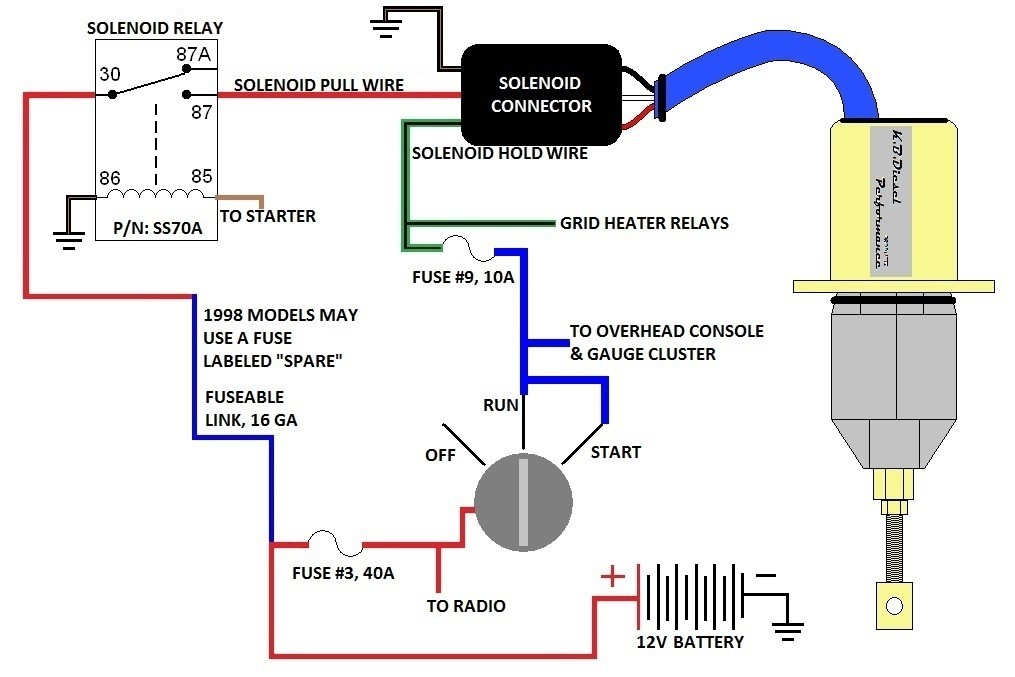 MO_3613] Fuel Shut Off Solenoid Wiring DiagramUnde Indi Sapebe Mohammedshrine Librar Wiring 101