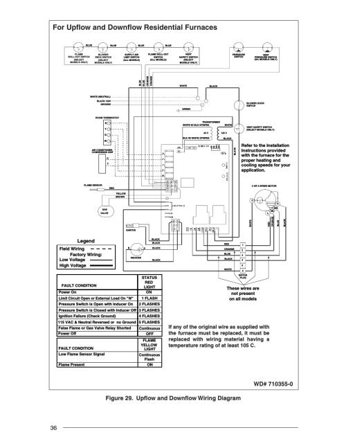 intertherm furnace e2eb 017ha wiring diagram john deere
