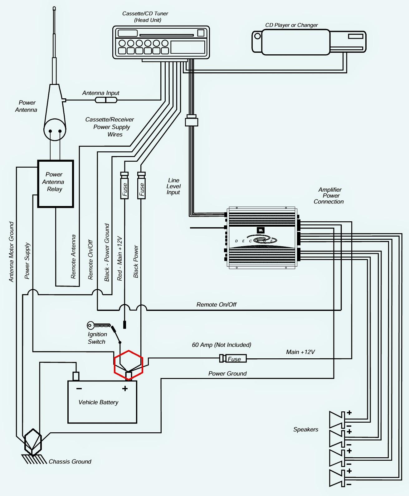 rf_7519] jbl da3504 wiring diagram amplifier schematic car audio amp wiring schematic how to wire high level input on amp phil phae mohammedshrine librar wiring 101