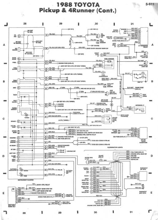 AN_6321] 1988 Toyota Pickup Wiring Diagram Free DiagramPhil Unec Ndine Garna Mohammedshrine Librar Wiring 101