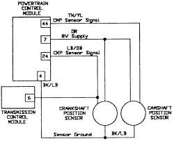 EX_2610] Crank Schematic Free DiagramWww Mohammedshrine Librar Wiring 101