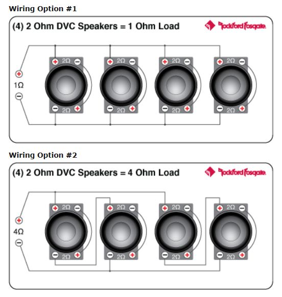 dual subwoofer wiring diagram or 3635  subwoofer wiring diagrams four 6 ohm dual voice coil dvc  subwoofer wiring diagrams four 6 ohm