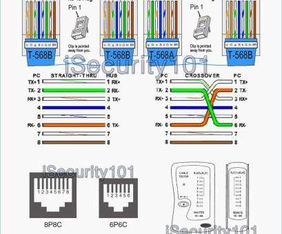 zn8995 wiring an ethernet wall jack a or b wiring diagram