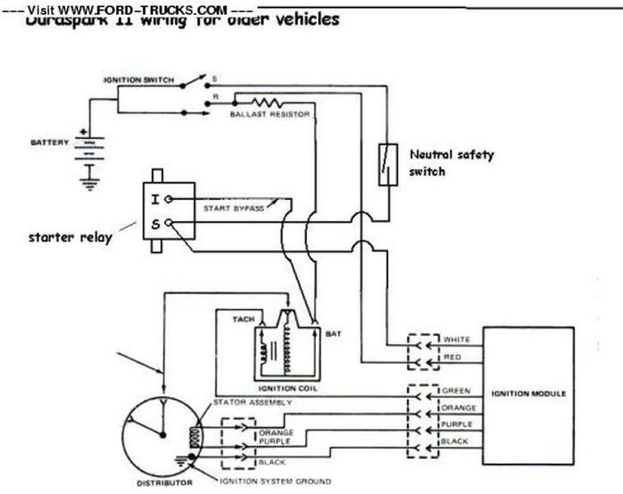 wiring diagram for ford pickup ford truck ignition wiring wiring diagram data  ford truck ignition wiring wiring
