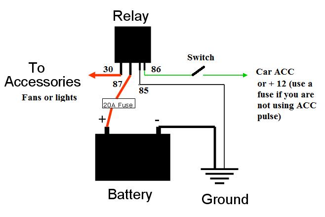 [WQZT_9871]  BH_2009] Fog Light Installation Free Diagram | 12 Volt Fog Lamp Wiring Diagram |  | Subd Lite Tixat Rosz Trons Mohammedshrine Librar Wiring 101