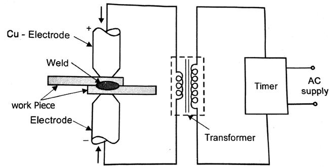 WY_4208] Spot Welding Circuit Diagram Free Diagram | Spot Welding Schematic Diagram |  | Cana Oupli Mohammedshrine Librar Wiring 101