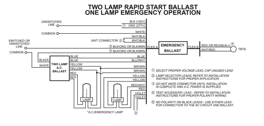 Outstanding Philips Advance Ballast Wiring Diagram Philips Advance Ballast Wiring Cloud Overrenstrafr09Org