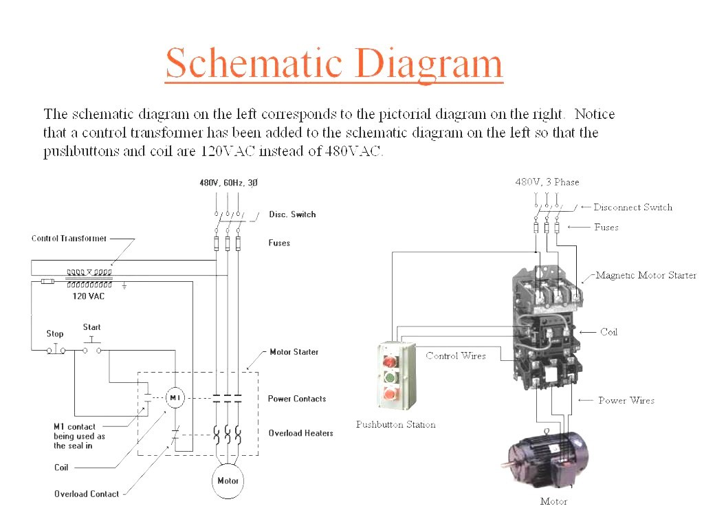 [DIAGRAM_38DE]  EC_6926] Open Close Stop Switch Wiring Diagram Schematic Wiring | Open Close Stop Switch Wiring Diagram |  | Tron Dadea Spoat Gentot Ally Tivexi Tomy Wazos Xolia Gram Stre Hyedi  Mohammedshrine Librar Wiring 101