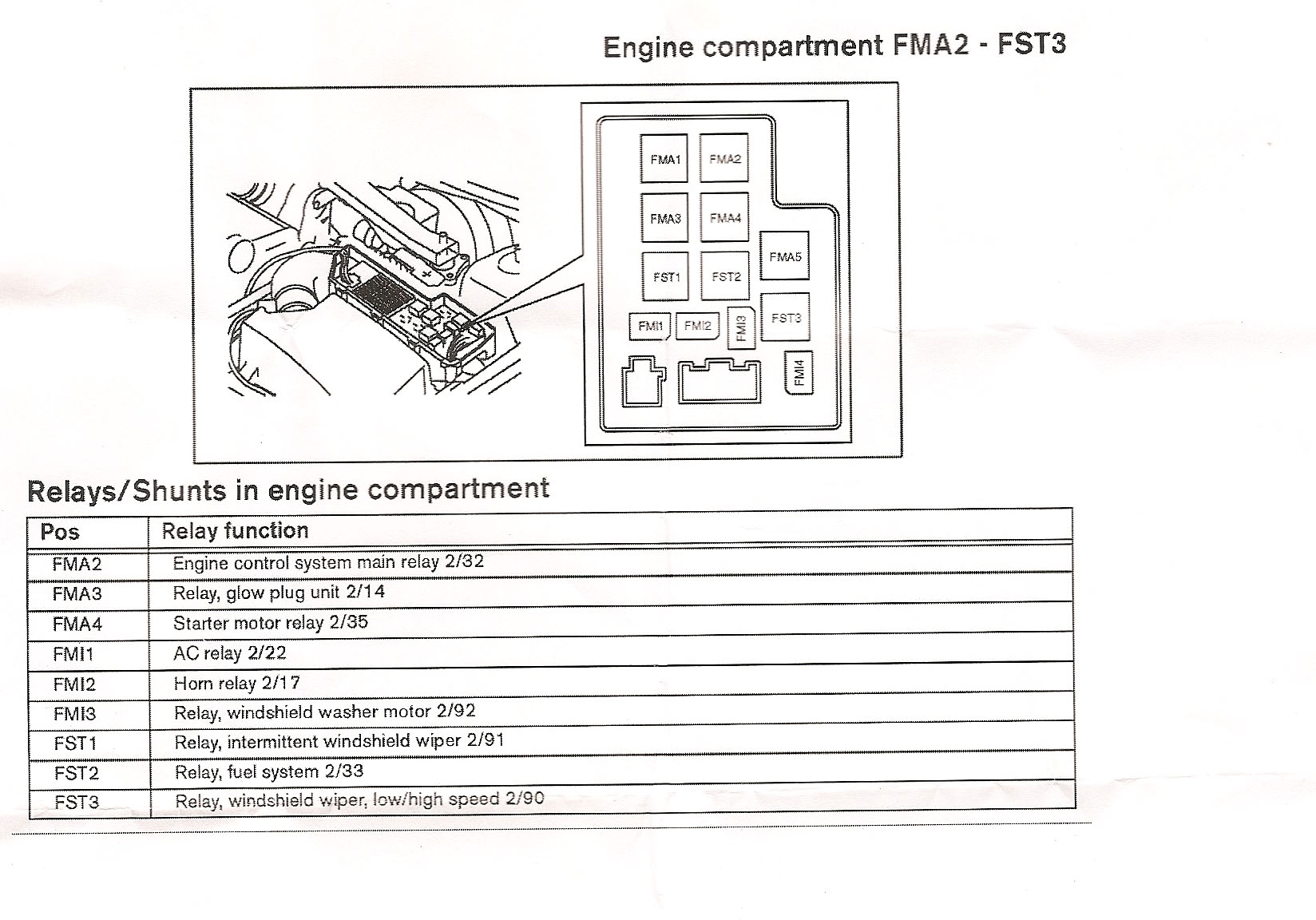 2004 volvo s60 wiring schematic we 4908  wiring diagram for volvo xc90 download diagram  we 4908  wiring diagram for volvo xc90