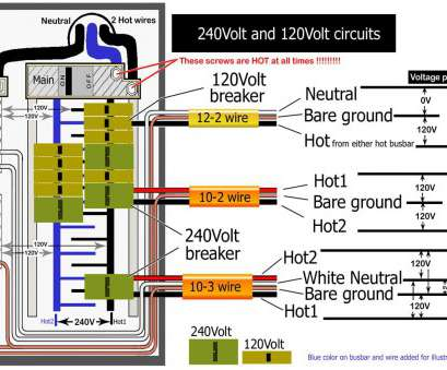 Marvelous Wire Size 50 Sub Panel Popular Sub Panel Wiring Diagram 50 And Wiring Cloud Ymoonsalvmohammedshrineorg