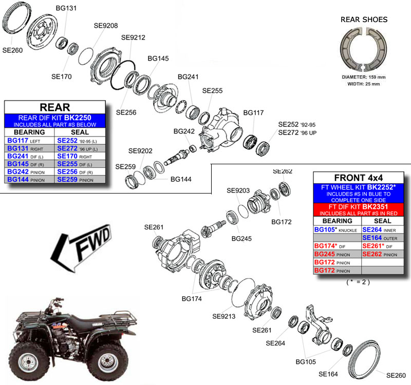 Ey 7761 Timberwolf Atv Wiring Diagram Download Diagram