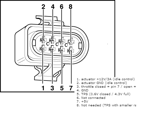 6 Pin Throttle Position Sensor Wiring Diagram from static-assets.imageservice.cloud