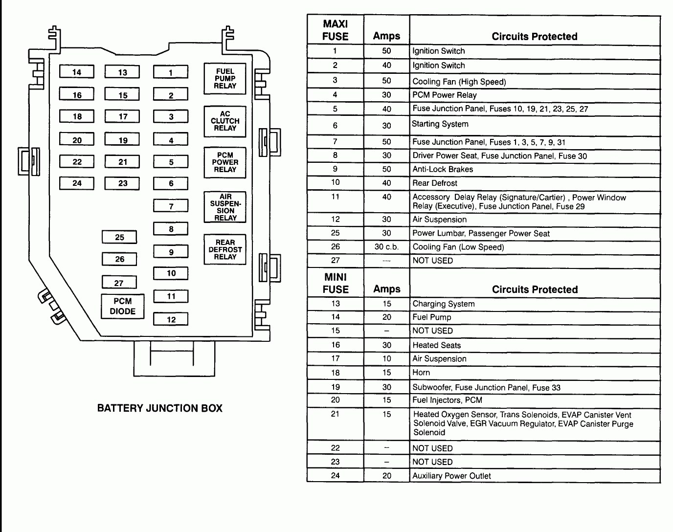 2004 Navigator Fuse Box Diagram - Wiring Diagram Direct slim-produce -  slim-produce.siciliabeb.it | C5 Fuse Box Diagram |  | slim-produce.siciliabeb.it