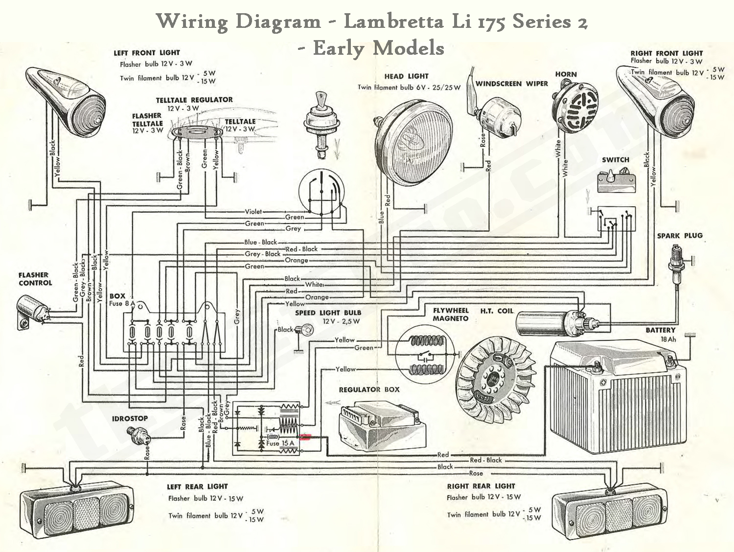 hy_6976] lambretta lighting parts diagram wiring diagram  taliz rect mohammedshrine librar wiring 101