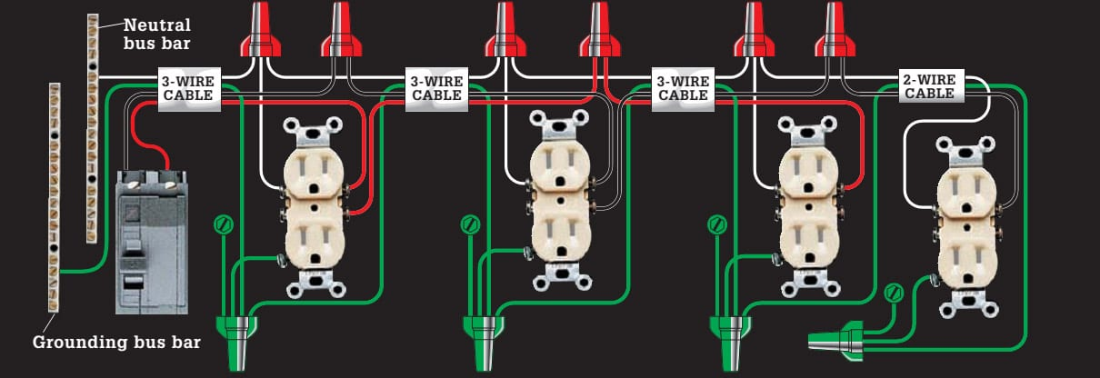 Pleasing 31 Common Household Circuit Wirings You Can Use For Your Home 2 Wiring Cloud Xortanetembamohammedshrineorg