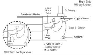 Outstanding How To Wire Your Baseboard Heater Newair Wiring Cloud Gufailluminateatxorg