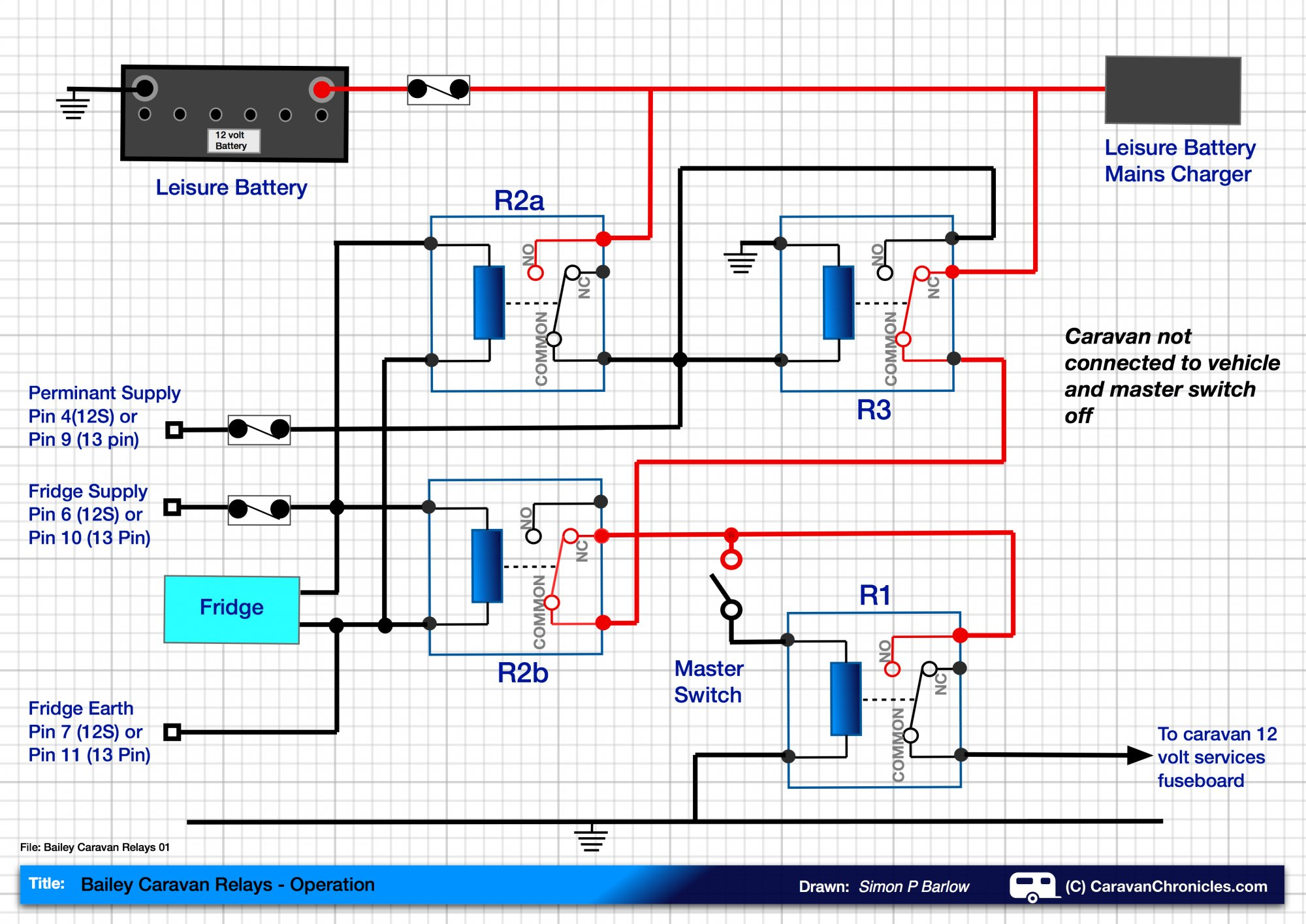 SL_2383] Wiring Diagram Rcd 240V For A Caravan Wiring DiagramDict Syny Expe Nful Mohammedshrine Librar Wiring 101