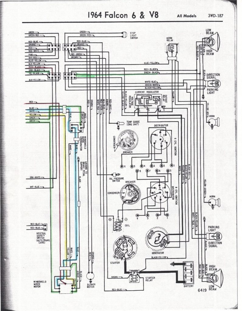 Ford Falcon Au Radio Wiring Diagram