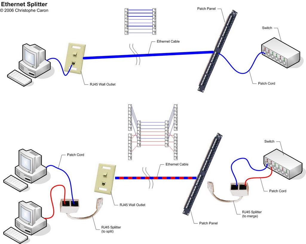 Ab 0115  Vga Splitter Schematics Wiring Diagram