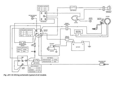 FM_4403] Wiring Diagram John Deere Ignition Switch Wiring Diagram John Deere  Download DiagramNedly Magn Boapu Mohammedshrine Librar Wiring 101