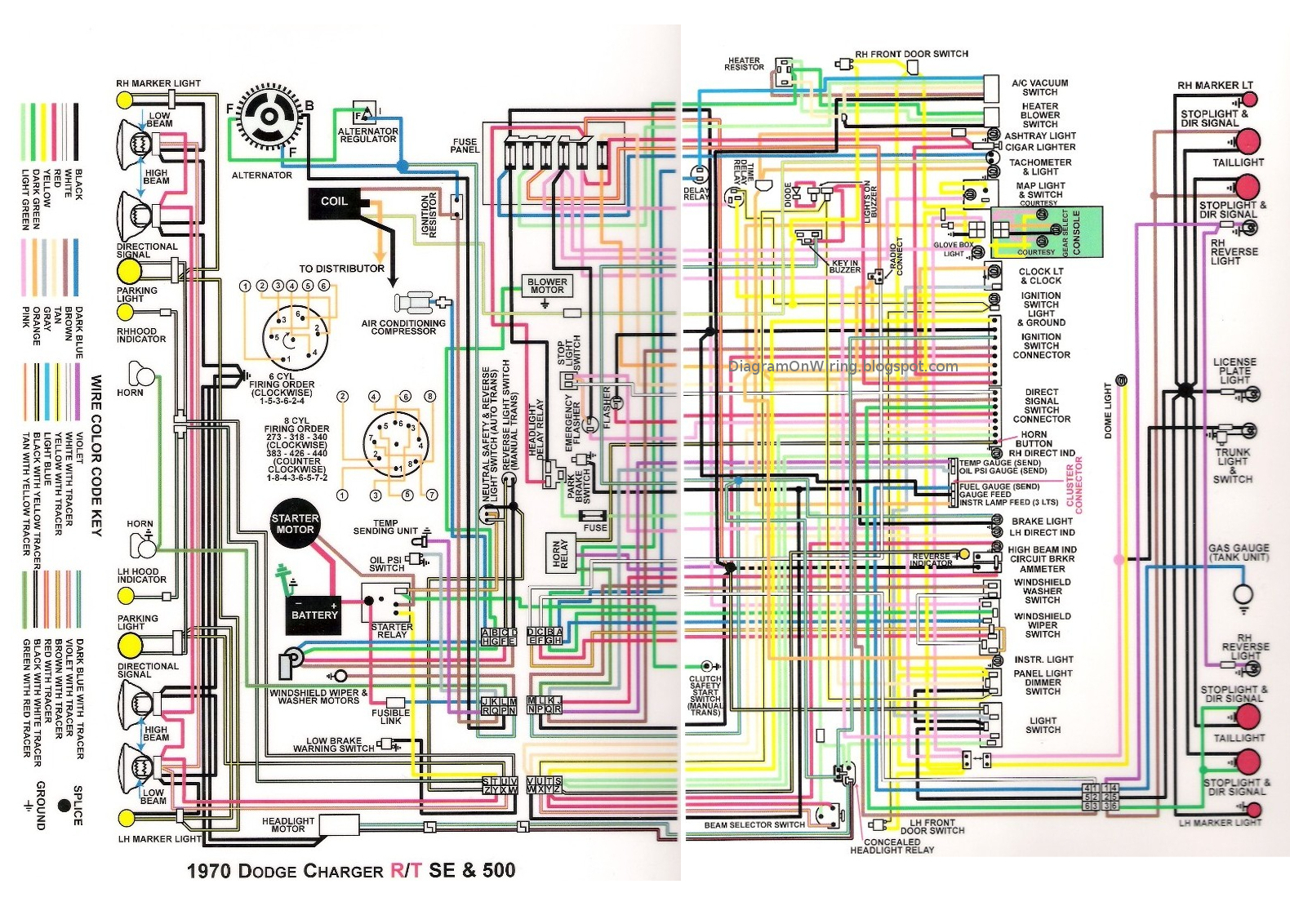Incredible Dodge Charger R T Se And 500 1970 Complete Wiring Diagram Wiring Wiring Cloud Ittabpendurdonanfuldomelitekicepsianuembamohammedshrineorg