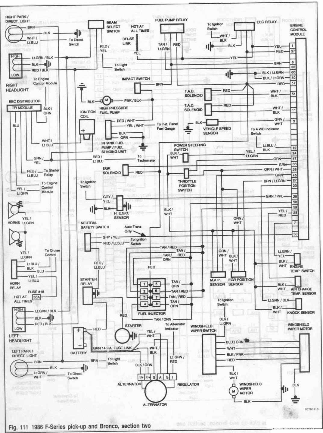Swell 1990 Ford 460 Engine Diagram Diagram Data Schema Wiring Cloud Icalpermsplehendilmohammedshrineorg