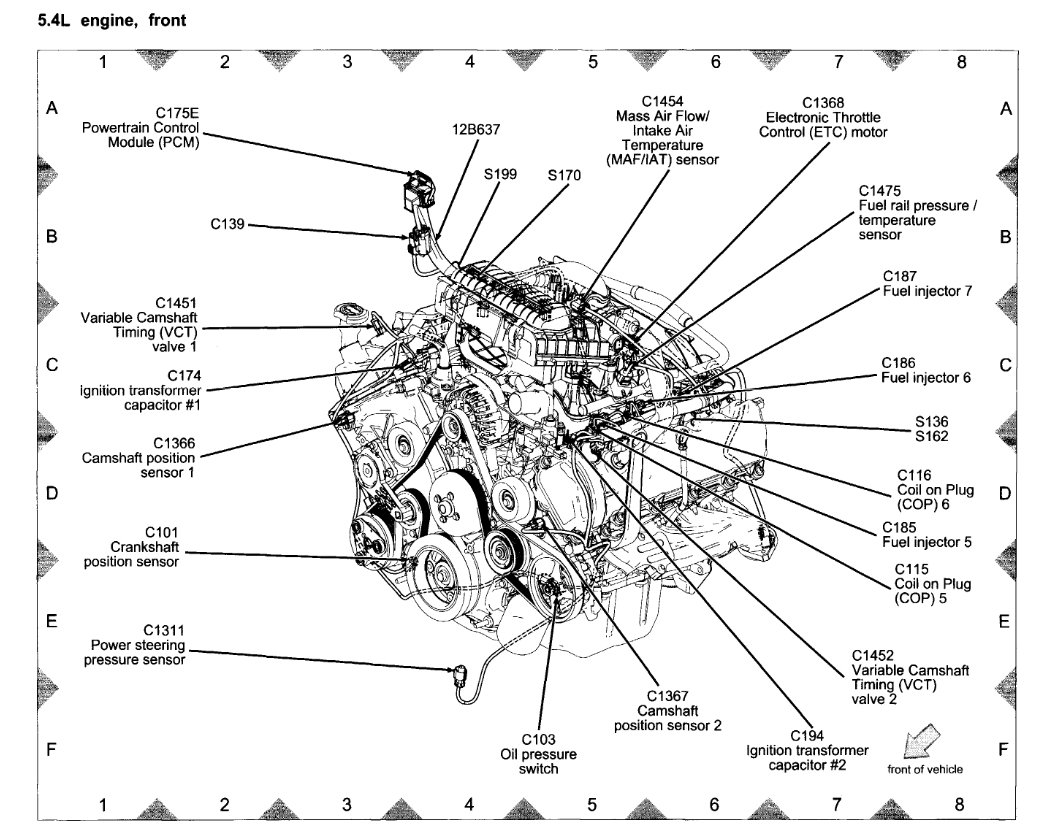 DF_2766] 1997 Ford Expedition Engine Diagram Wiring DiagramBocep Ponge Peted Umng Mohammedshrine Librar Wiring 101