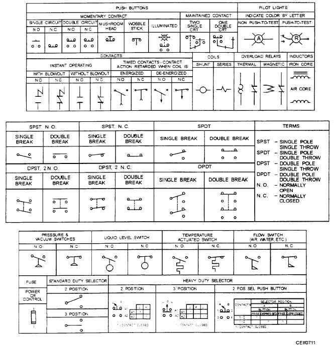 Swell Control Circuit Symbols Basic Electronics Wiring Diagram Wiring Cloud Gufailluminateatxorg