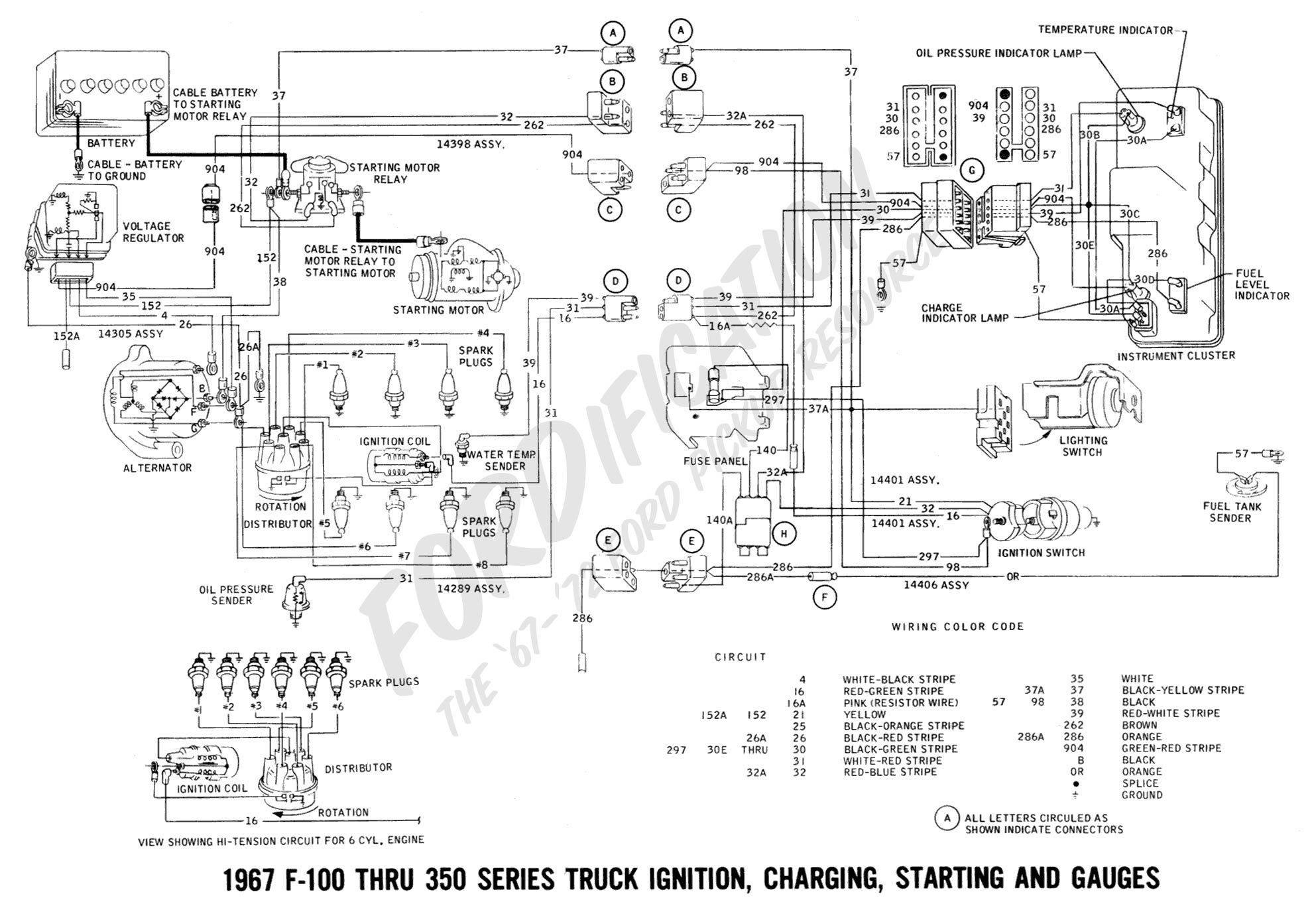 Fine 1968 Ford F100 Wiring Harness Basic Electronics Wiring Diagram Wiring Cloud Domeilariaidewilluminateatxorg