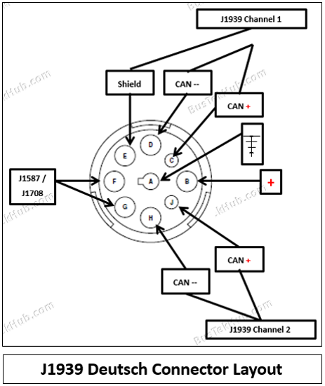 [DIAGRAM_38IU]  CB_3232] J1939 Wiring Diagram On Sae 8 Pin Wiring Diagram | Deutsch Connector Wiring Diagram |  | Anist Xolia Mohammedshrine Librar Wiring 101