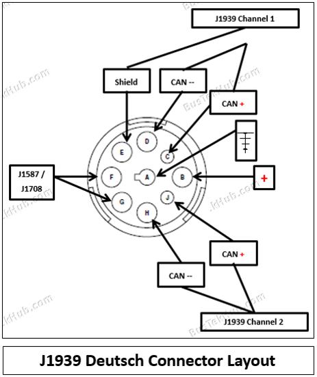 [DIAGRAM_38DE]  CB_3232] J1939 Wiring Diagram On Sae 8 Pin Wiring Diagram | Deutsch Connector Wiring Diagram |  | Anist Xolia Mohammedshrine Librar Wiring 101