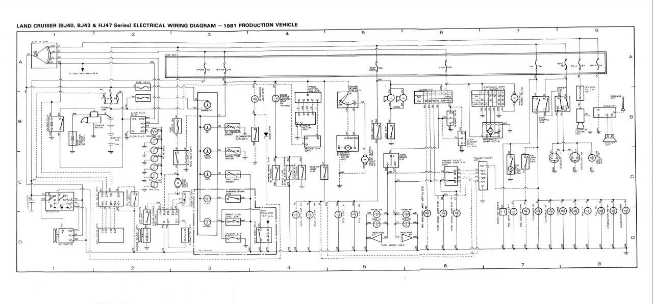 Groovy Toyota Bj42 Wiring Diagram Wiring Diagram Wiring Cloud Faunaidewilluminateatxorg