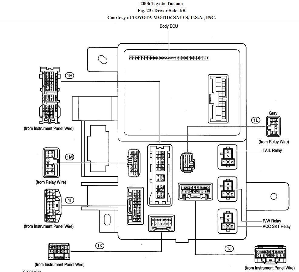 Bm 1501 93 Corolla Fuse Box Download Diagram