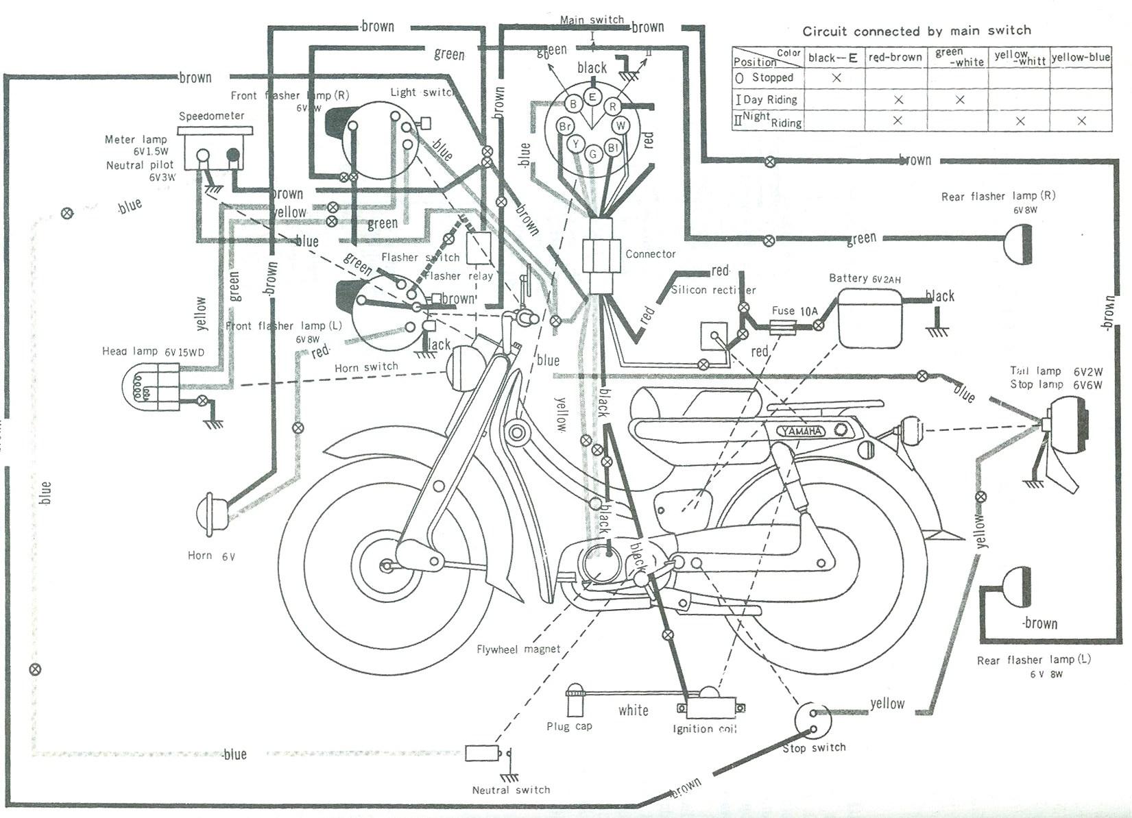 BS_9547] Diagram Additionally Yamaha Battery Wiring Diagram Also Yamaha  Vino Wiring Diagram