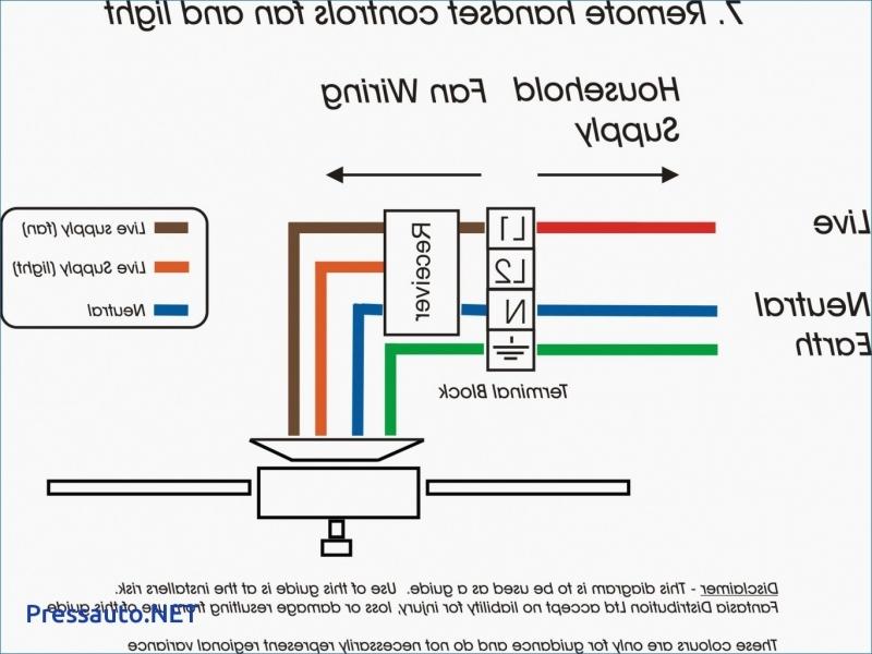 YK_6021] Wiring Diagram For Smart Roadster Free DiagramDiog Dict Kicep Mohammedshrine Librar Wiring 101