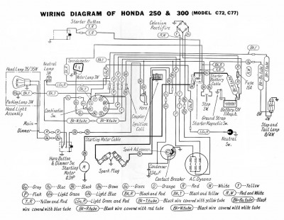 [TBQL_4184]  Honda Ca77 Wiring Diagram - 1998 Ford Windstar Wiring Schematic for Wiring  Diagram Schematics | Honda Ca77 Wiring Diagram |  | Wiring Diagram Schematics