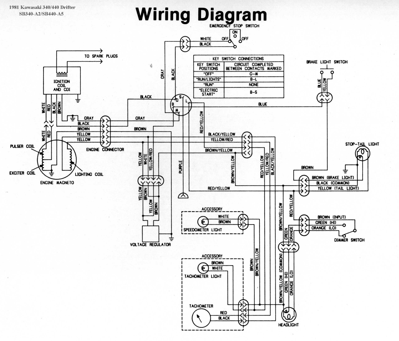 Fabulous Audi Coupe Wiring Diagram Wiring Library Wiring Cloud Loplapiotaidewilluminateatxorg