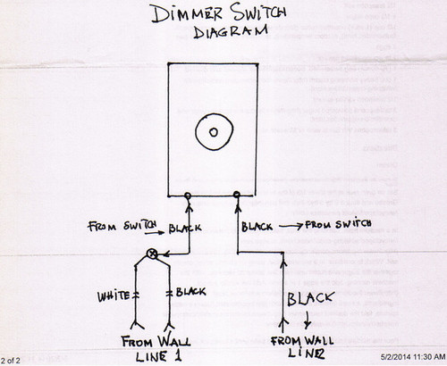 Floor Mounted Dimmer Switch Wiring Diagram from static-assets.imageservice.cloud