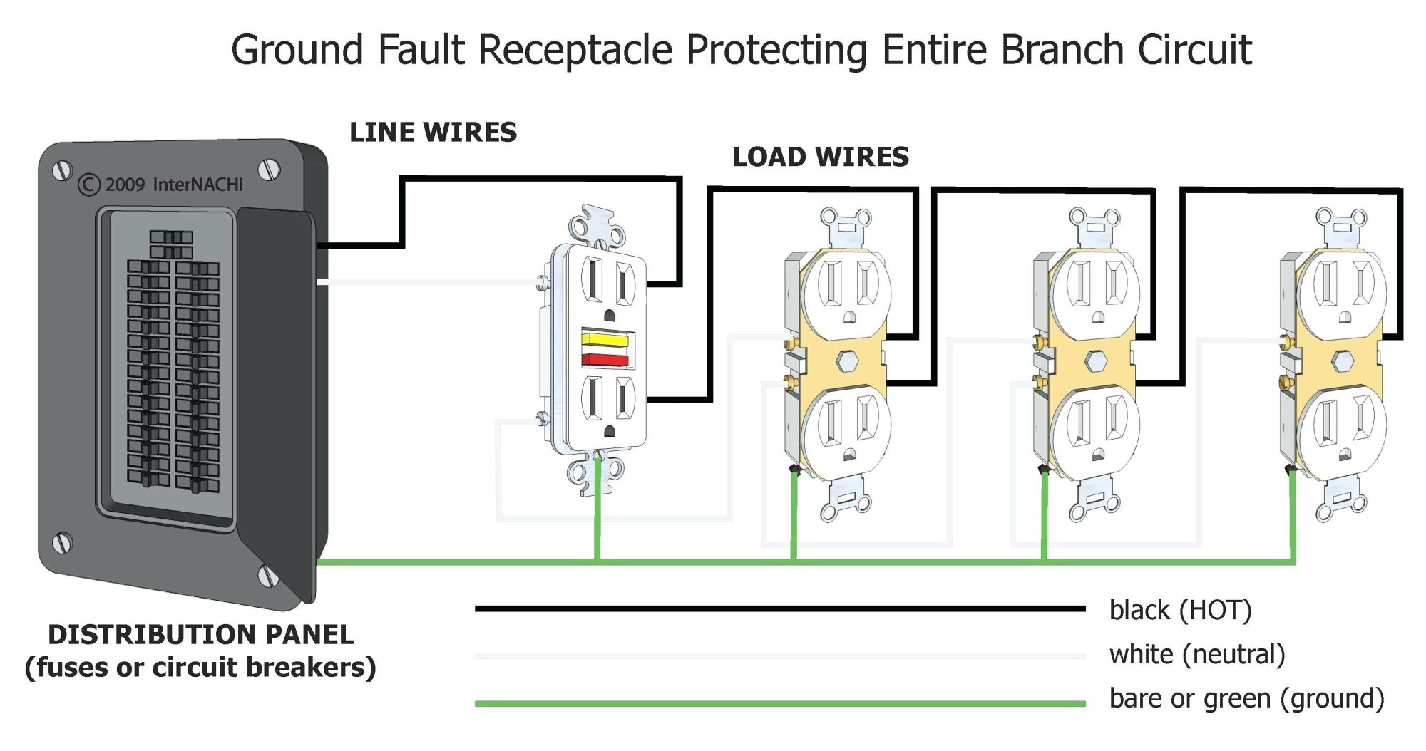 Lucent Rj9 Wiring Diagram - Fusebox and Wiring Diagram layout-end - layout -end.sirtarghe.itdiagram database