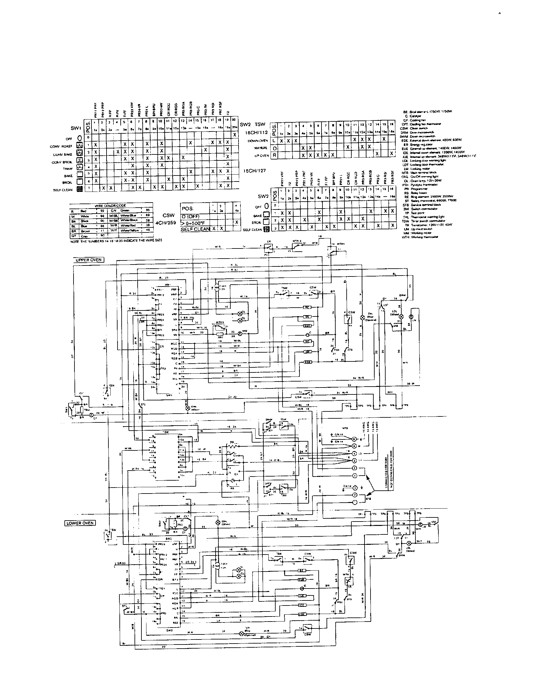 Nt 5705 Wiring Instructions For A Bosch Pke611c14d Ceramin Hob In The Schematic Wiring