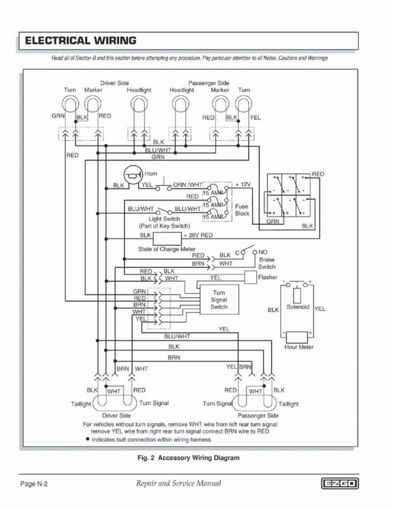 [SCHEMATICS_48IS]  GZ_1306] Wiring Diagrams Pictures Wiring In Addition Ez Go Txt Wiring  Diagram Schematic Wiring   1984 Ezgo Textron Wiring Diagram      Ariot Bocep Mohammedshrine Librar Wiring 101
