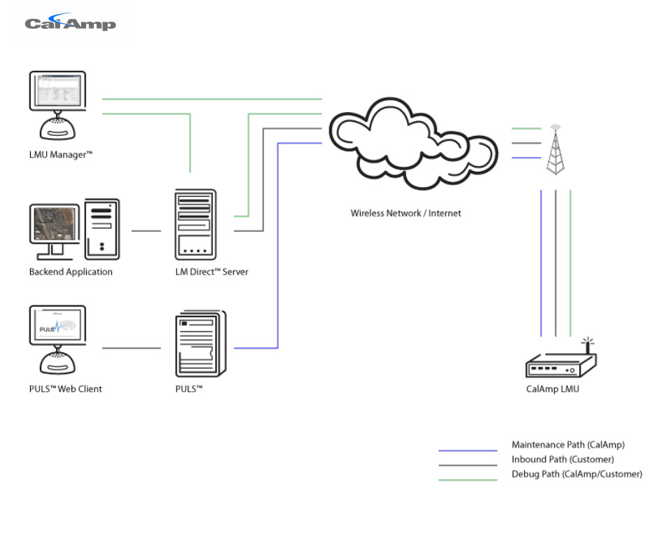 Goldstar Gps Wiring Diagram from static-assets.imageservice.cloud