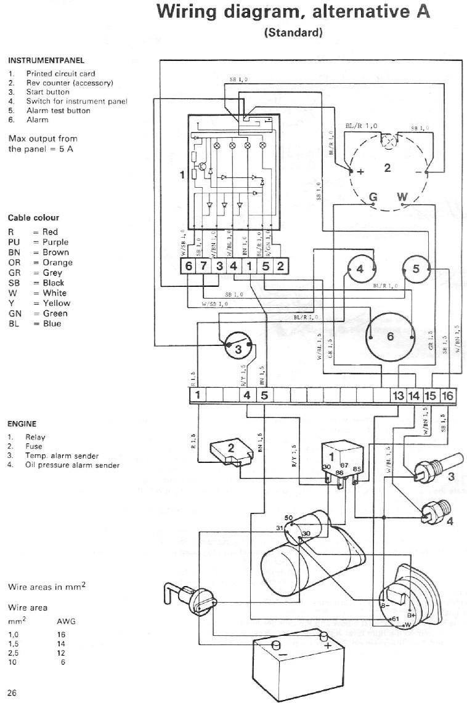 TO_0032] Volvo Penta Wiring Schematics Free Diagram | Volvo Engine Wiring Diagram |  | Antus Nect Rdona Scoba Mohammedshrine Librar Wiring 101