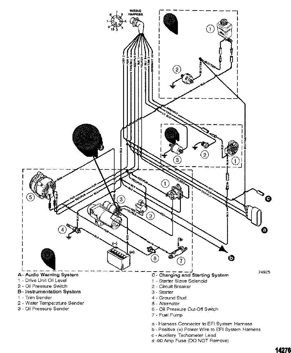 [SODI_2457]   SW_1922] Mercruiser 4 3 Mpi Wiring Diagram Together With Mercruiser  Electric Download Diagram | 3 7 Mercruiser Starter Wiring Diagram |  | Anist Caci Semec Itis Mohammedshrine Librar Wiring 101