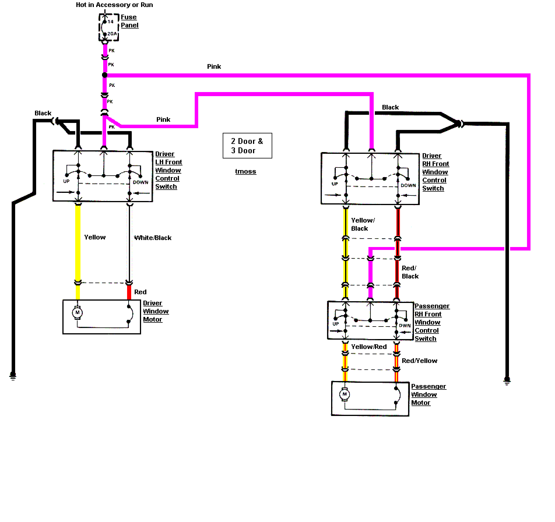 Surprising Gm Window Switch Wiring Wiring Diagram Panel Wiring Cloud Ittabpendurdonanfuldomelitekicepsianuembamohammedshrineorg