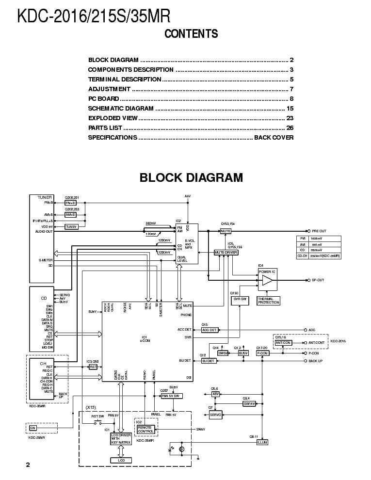 wy0433 car stereo wiring diagram for kenwood wiring diagram