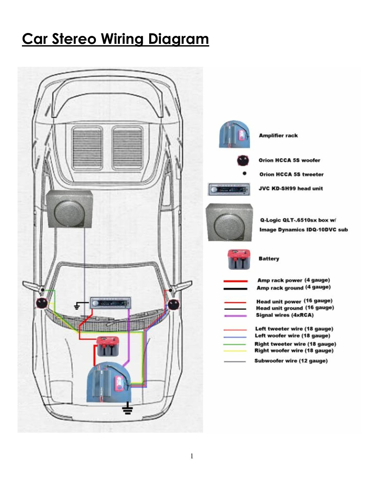 Car Stereo Amp Wiring Diagram from static-assets.imageservice.cloud