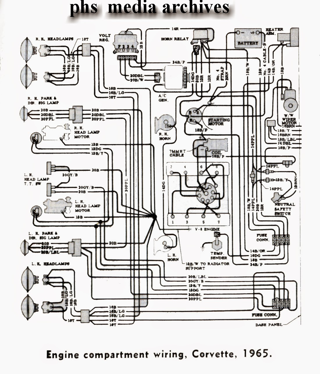 Vh 1867  1968 Corvette Fuse Panel Diagram Wiring Diagram