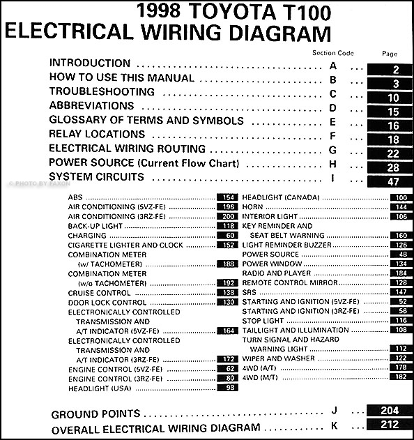 1998 Toyota Stereo Wiring Diagram Wiring Diagram Tell Make A Tell Make A Cfcarsnoleggio It